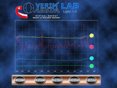 VERIM Pro Net - Biofeedback GSR